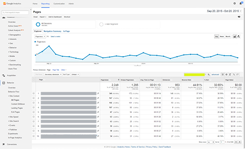 Google Analytics page drill down
